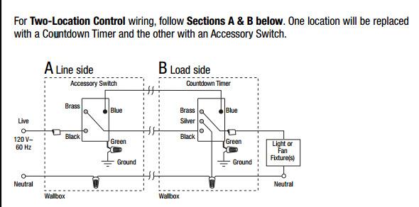 leviton double switch wiring diagram leviton image leviton timer switch wiring diagram wiring diagram on leviton double switch wiring diagram