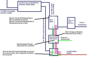 Wiring Diagram For Detached Garage  Electrical  DIY