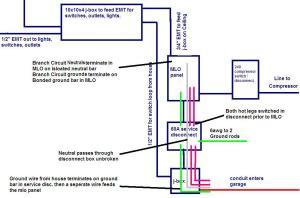 Wiring Diagram For Detached Garage  Electrical  DIY