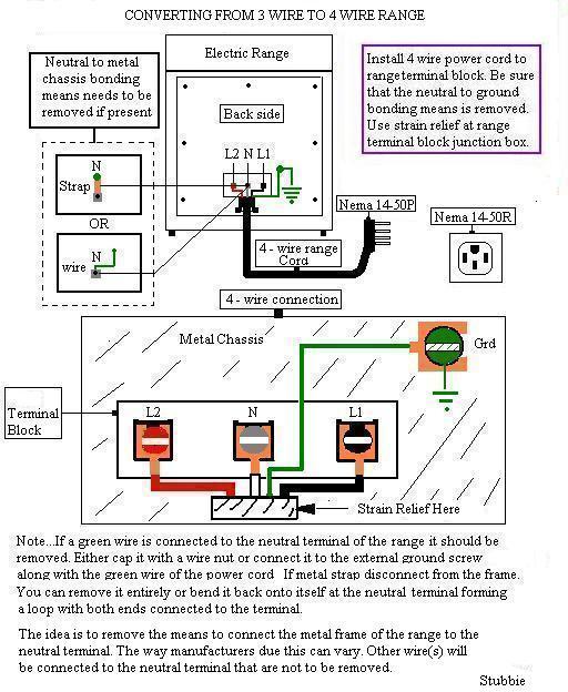 3 wire range wiring diagram bmw 323ci engine parts diagram
