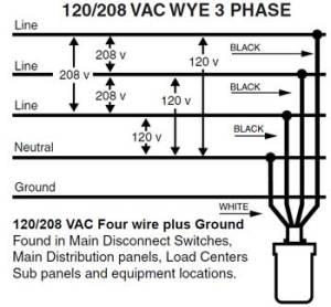208v Single Phase L630 Plug Measurements  Electrical