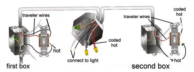 wiring diagram for multiple switched outlets wiring diagram multiple light switch wiring electrical 101