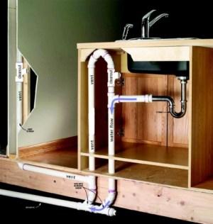 Venting  Plumbing  DIY Home Improvement   DIYChatroom