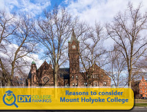Mount Holyoke College campus