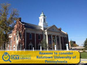 Kutztown University campus