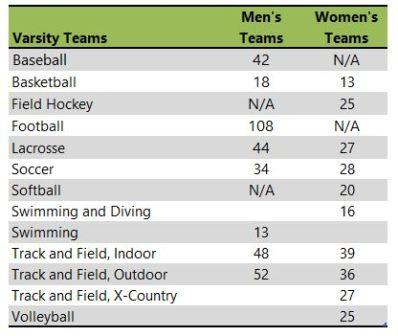 Montclair State University athletic teams