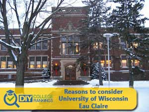 University of Wisconsin Eau Claire campus