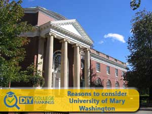 University of Mary Washington campus