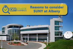 SUNY University at Albany campus