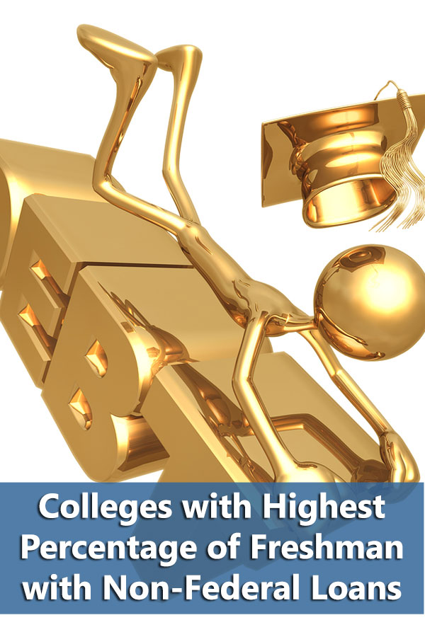 Colleges where students are most likely to graduate with debt based on percentage of freshman with non-federal loans.
