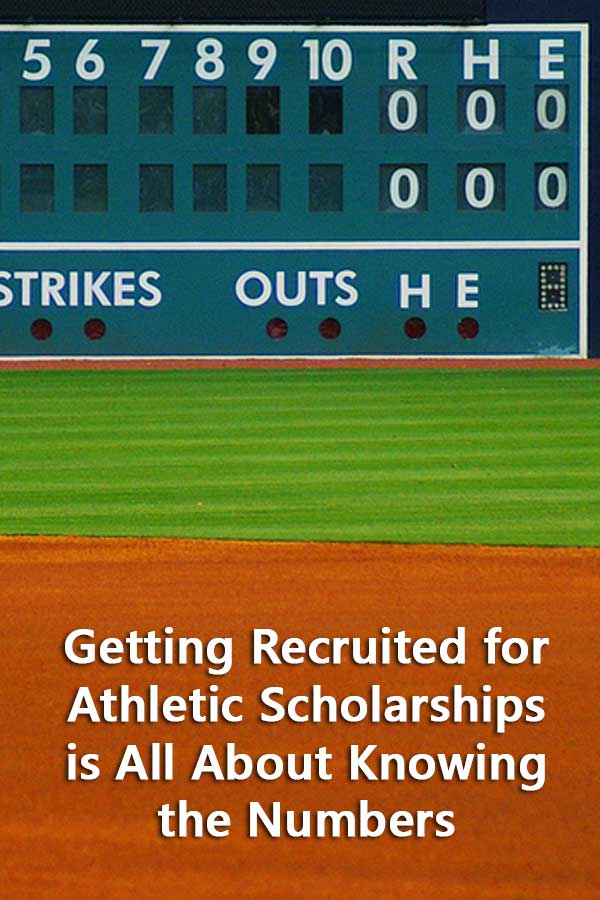 Knowing the number of teams available at each level is essential to start the recruiting process.