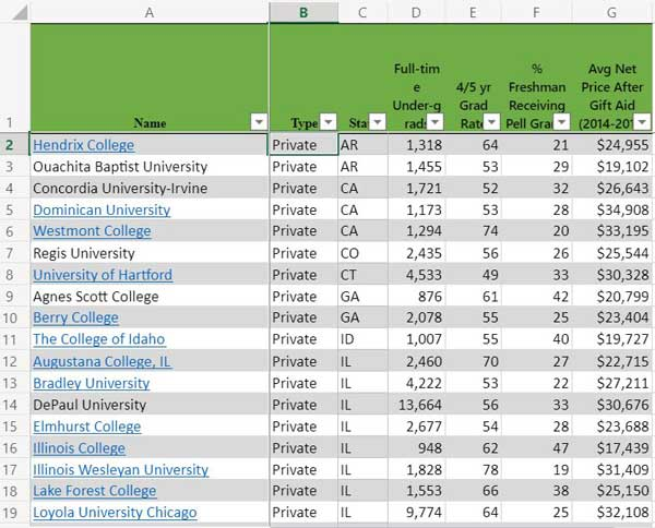 Link to spreadsheet listing colleges with free application fees