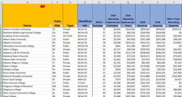 Spreadsheet listing all baseball programs