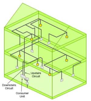 Wiring a Light Fitting | Guide for How to Fit a Light