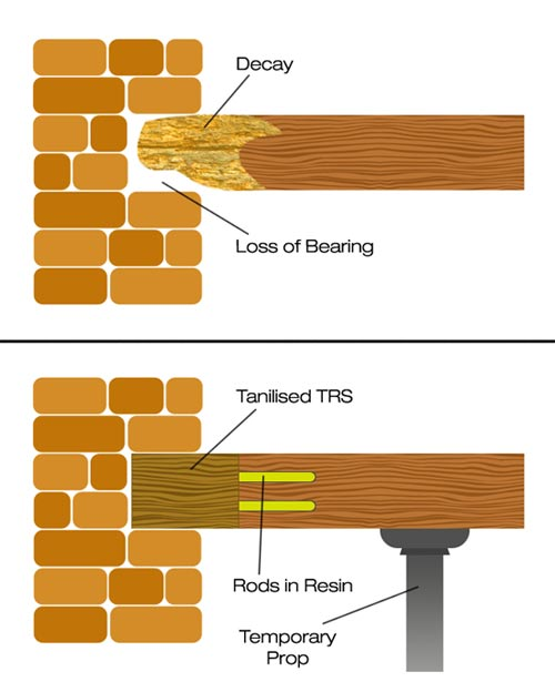 Image Result For Brick Chimney Repair Cost