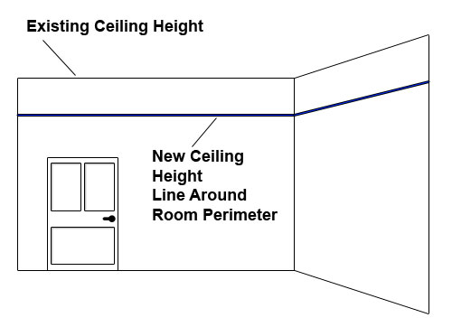 Uk Building Regs Minimum Room Height