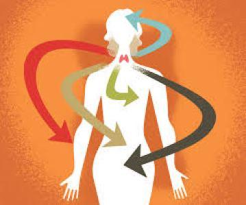 tiroid bozukluğu tedavisi