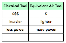 Air-vs-Electrical1