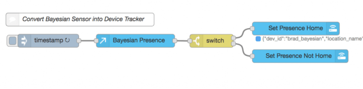 Presence Detection Part 2: Improving Presence with Node-Red