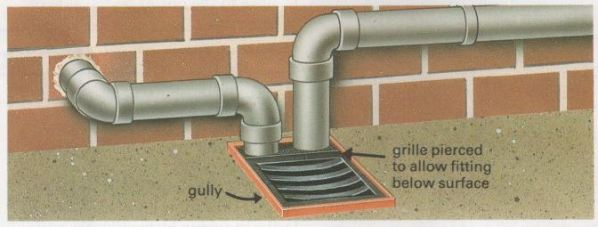 how to fix drainage problems in kitchen