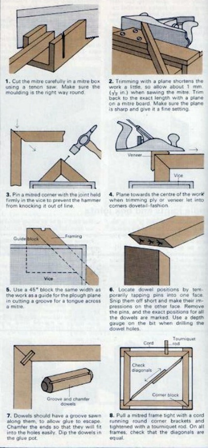 4 ways to make mitre joints