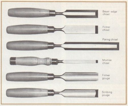 Types Of Tools And Their Uses - Cooler Home Designs