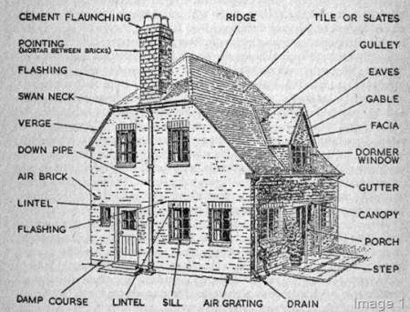 descriptive terms of exterior parts of house for home maintenance