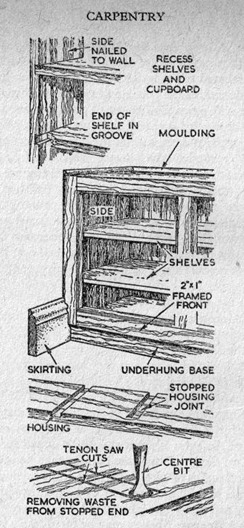 fitting shelves in a recess