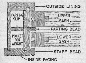 plan of sash window