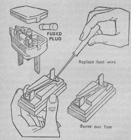 Electrical Fuses: How to Change a Fuse