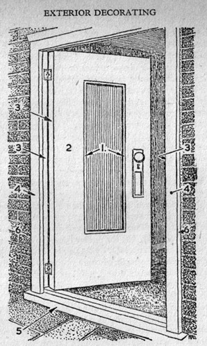 sequence for painting a front door