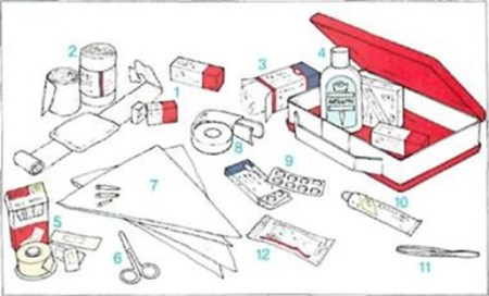 Making up your own first-aid kit