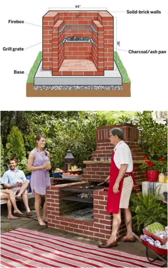 10 Awesome DIY Barbecue Grills To Fill Your Backyard With ... on Diy Bbq Patio id=35732