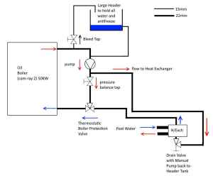 Plumbing diagram for Oil fired Pool Heater   DIYnot Forums