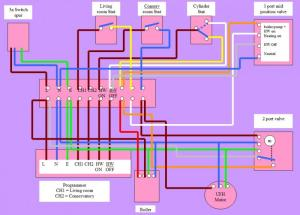 underfloor heating  Y plan | DIYnot Forums