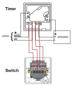 Override switch for water heater boost   DIYnot Forums