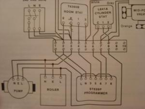 Problem with RF room stat (salus rt300rf) | DIYnot Forums