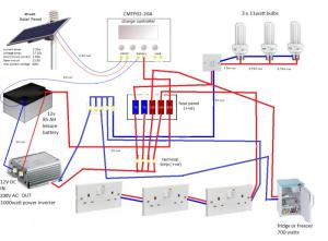 solar shed project !! wiring diagram | DIYnot Forums