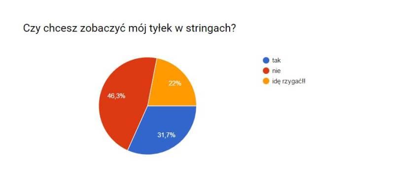 ankieta2-stringi