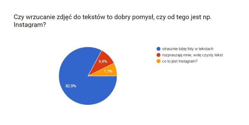 ankieta2-zdjecia