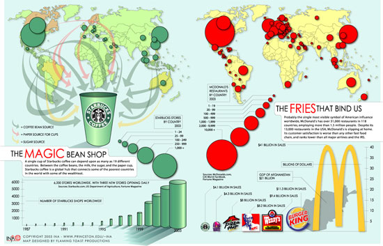 Infographics: Overview, History and Creative Examples 10