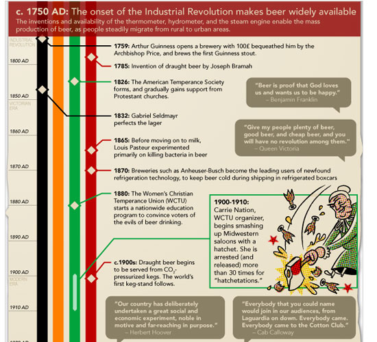 Infographics: Overview, History and Creative Examples 5