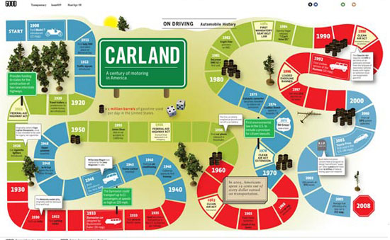 Infographics: Overview, History and Creative Examples 7
