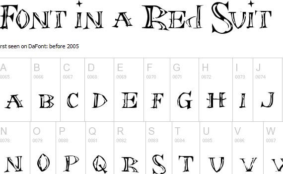 20 Useful Grunge Free Fonts for Web Designers 10