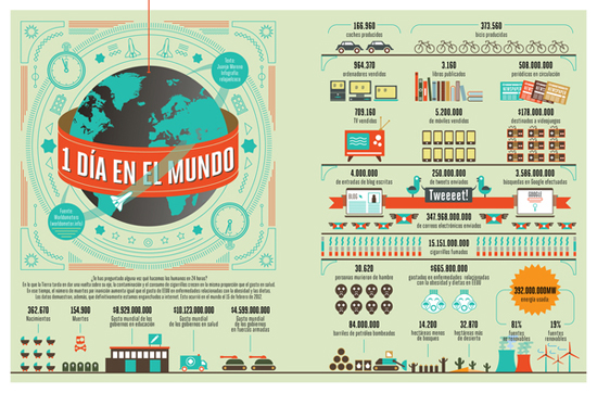 25 Awesome Infographic Designs 19