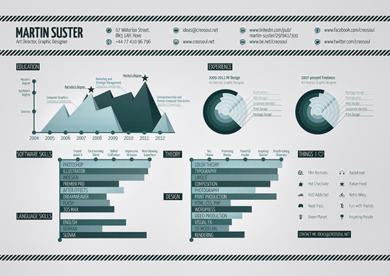 25 Awesome Infographic Designs 2