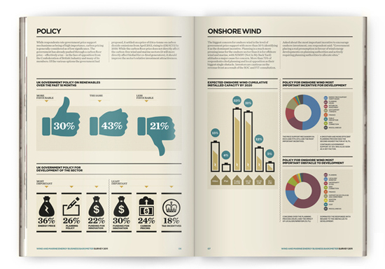25 Awesome Infographic Designs 22
