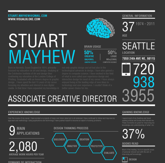 25 Awesome Infographic Designs 23