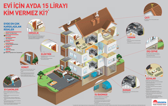 25 Awesome Infographic Designs 25