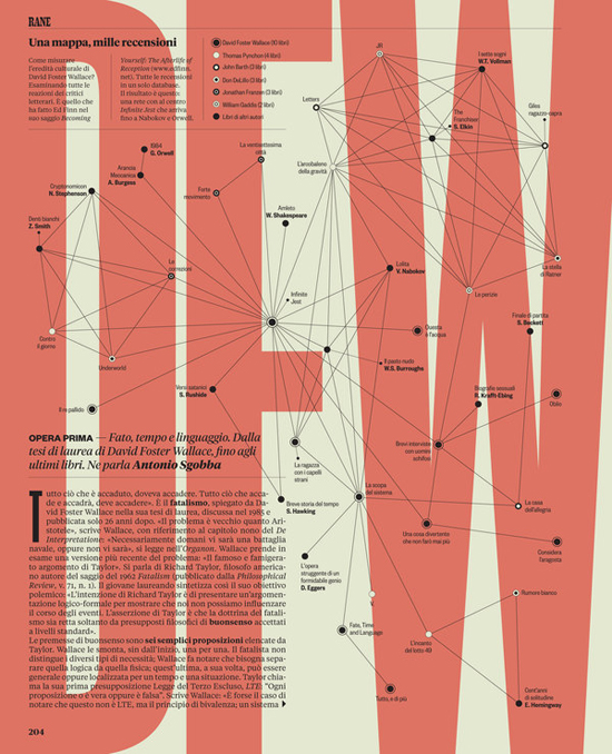 25 Awesome Infographic Designs 5